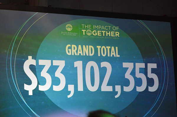 Federation Campaign Record – More Than $33 Million Raised